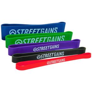 Short Resistance Bands Per Unit | StreetGains
